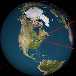 Earth, North America